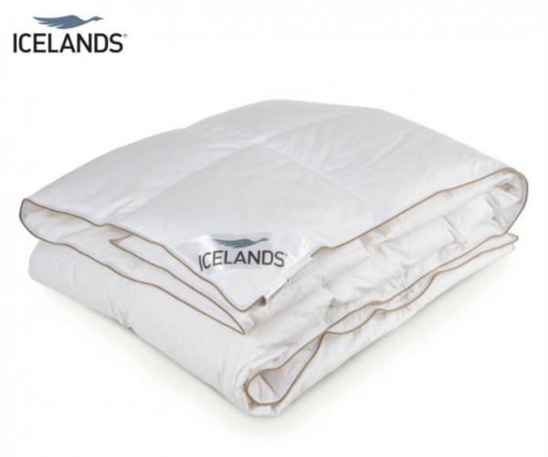 Icelands Online